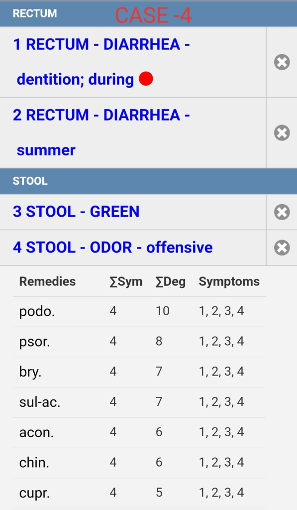 which homeopathy medicine for summer